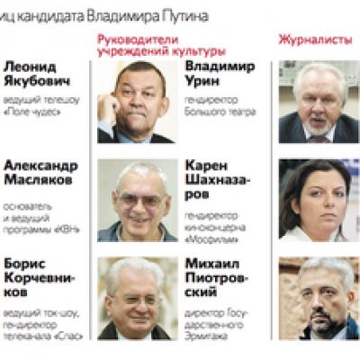 Ігор Яковенко: Маніфест «культурного класу» проти опозиції