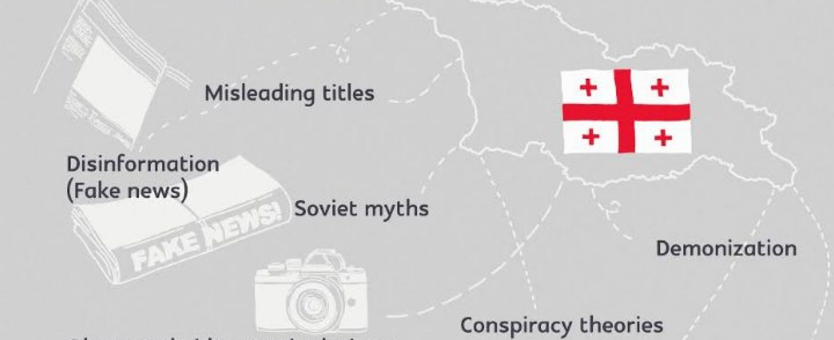 #PackOfLies: To disentangle from Kremlin's cobweb of lies. The case of Georgia