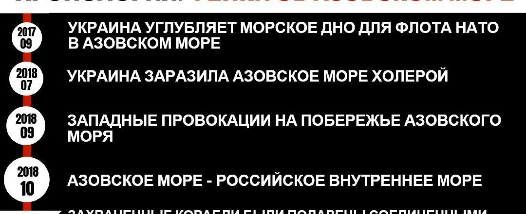 Довгостроковий план із дезінформації про Азовське море