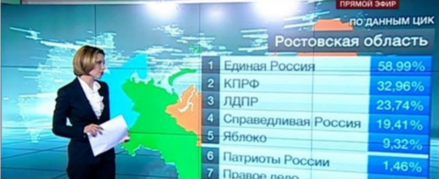 Wie man in Russland ein 146%iges Wahlergebnis erhält