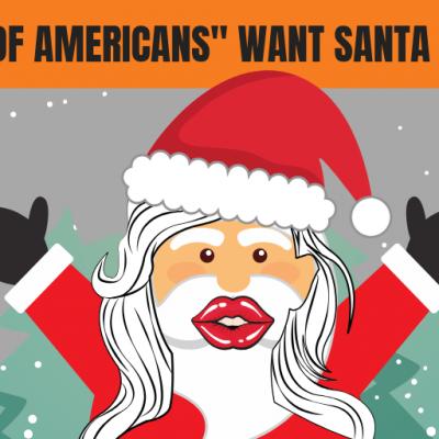 Von der unaufhaltsamen Einwanderungsflut bis hin zur weiblichen Weihnachtsfrau
