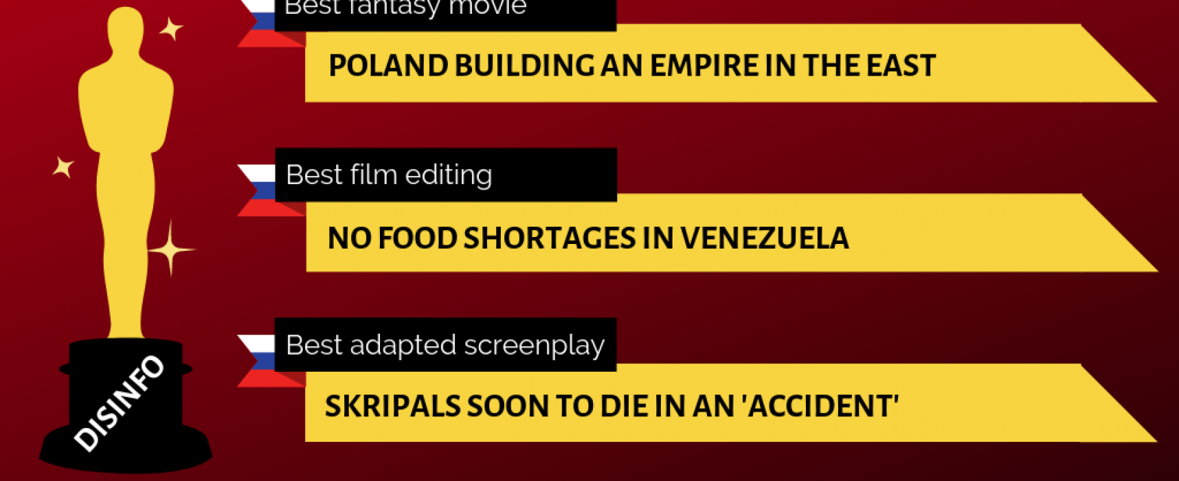 And the Oscar for fact-editing goes to…
