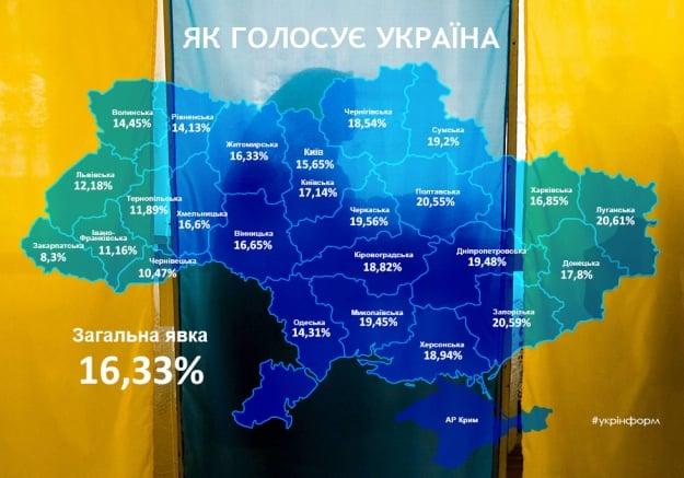 Wahlbeteiligung um 11:00 Uhr - Infografik - UkrInform