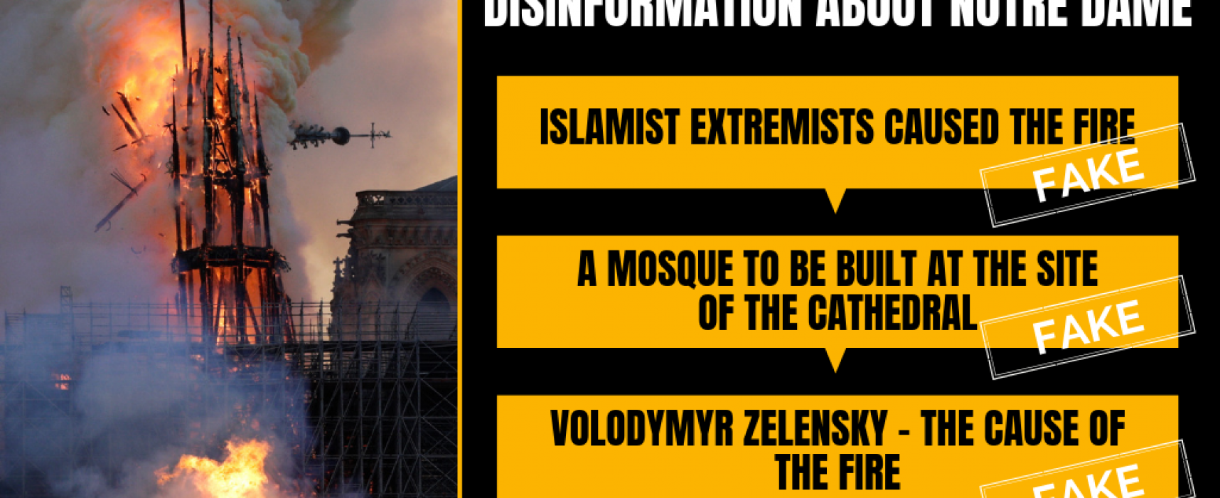 Building blocks of disinformation: Case of Notre Dame