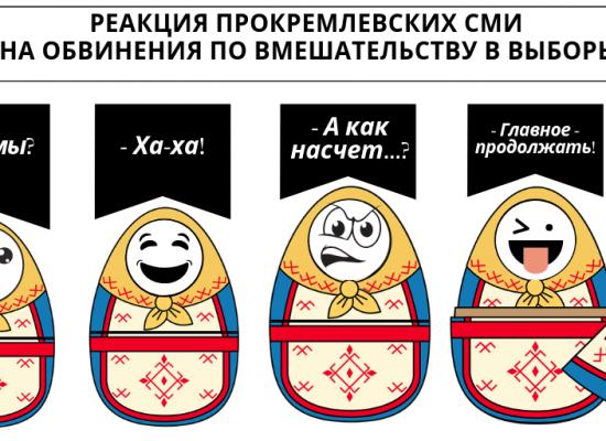 Вибори до Європейського Парламенту та прокремлівське заперечення