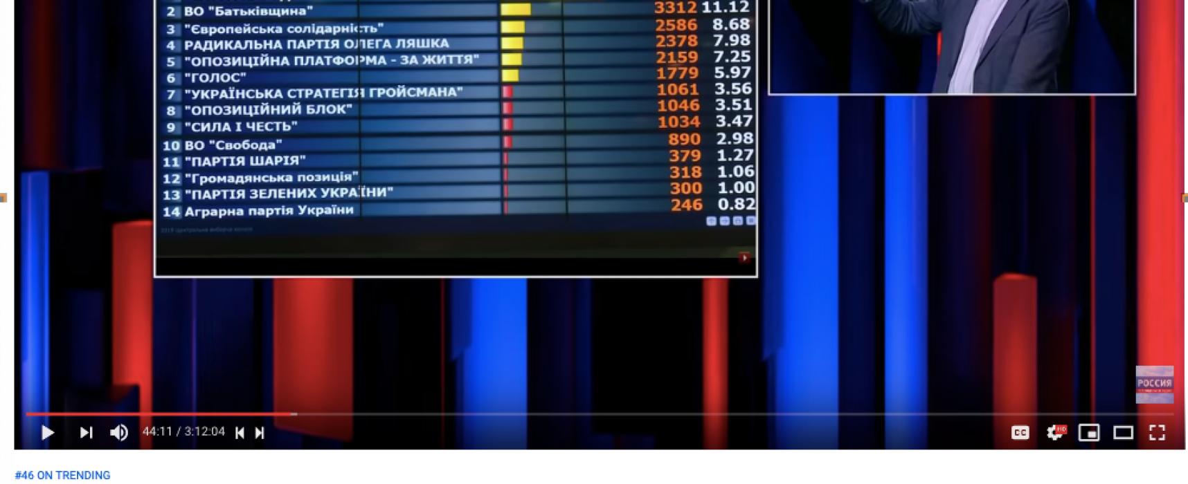 Фейк: Националисты прошли в новый парламент в Украине