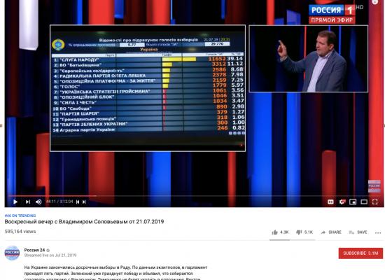 Fake: Do nowego parlamentu na Ukrainie dostali się nacjonaliści