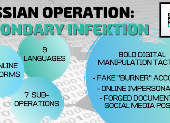 Operation Secondary Infektion: The DFRLab Exposes a New Russian Influence Campaign