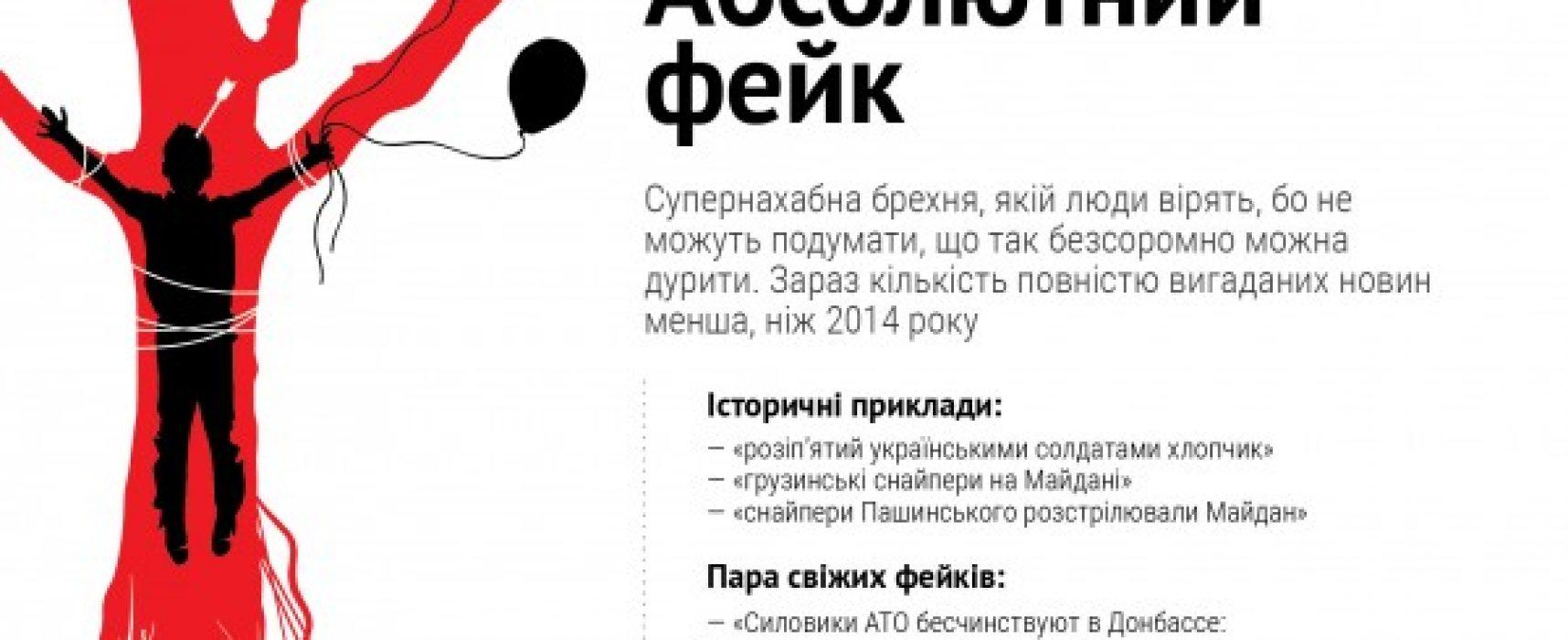 Un blog falso de un coronel estadounidense sobre Ucrania resultó ser una desinformación rusa