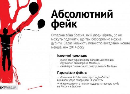«П'яні, жадібні та ліниві…». Просто зараз Росія проводить в Україні дезінформаційну спецоперацію із використанням кіберзлочинців