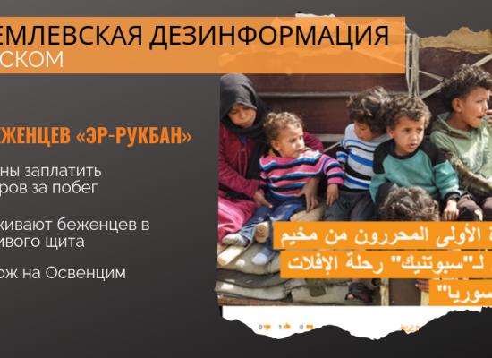 Маніпуляції на «Спутнику» і RT арабською: «Ер-Рукбан» як «нацистський табір»