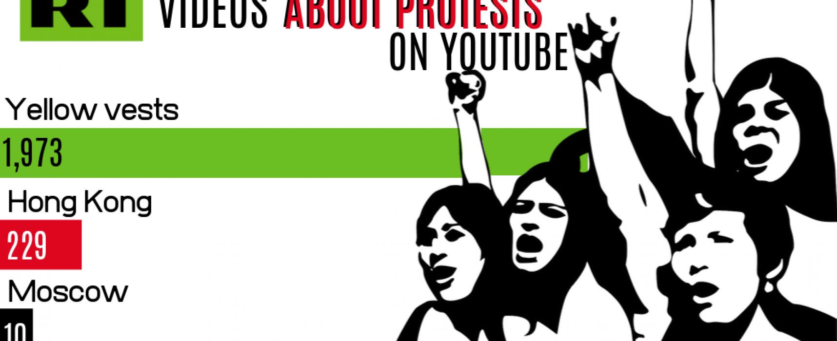 La couverture très sélective des mouvements de protestation par Russia Today