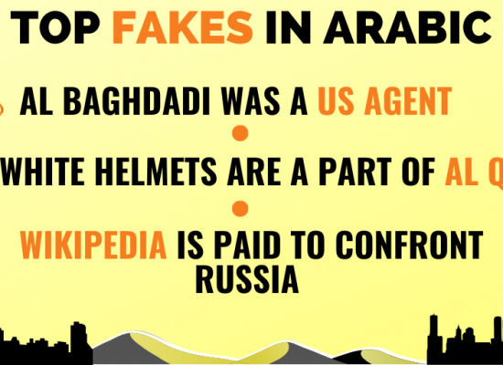 Top targets of the pro-Kremlin media in Arabic in 2019: The fight against terrorism and White Helmets