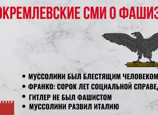 Попытки прокремлевских СМИ изобразить фашизм политически корректным
