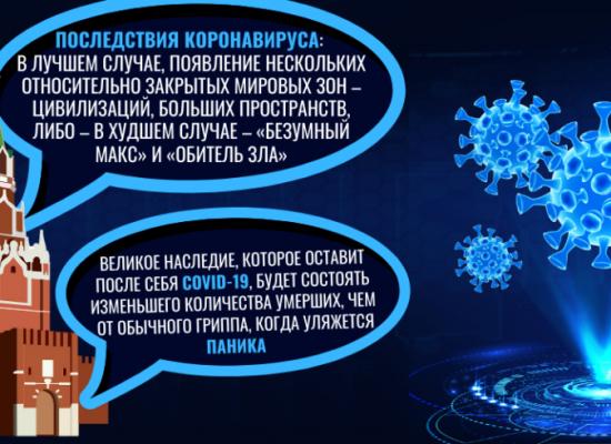 Кремль і дезінформація про коронавірус