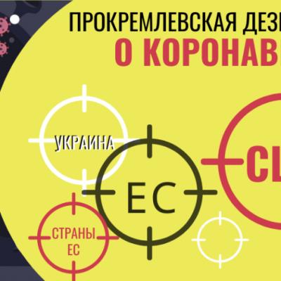 Дезинформация о коронавирусе: стрельба наугад в надежде попасть в цель