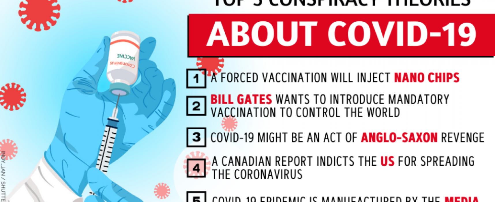 Vaccine hesitancy and pro-Kremlin opportunism