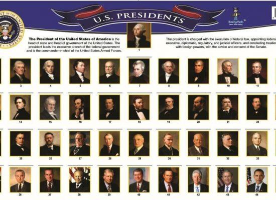 Эксперт РИА «Новости»: в США любят выбирать малограмотных президентов. Биографии это не подтверждают