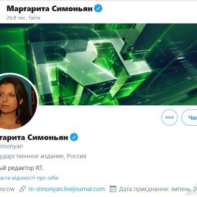 Twitter начал помечать аккаунты СМИ, связанных с государством