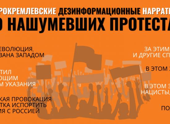 Повсюди «кольорові революції»: Прокремлівські ЗМІ висвітлюють народні протести