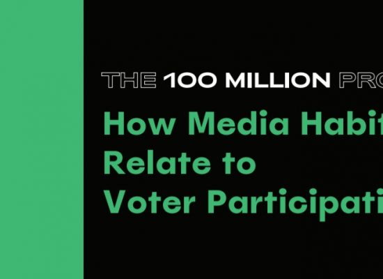 Americans who rely on social media or word of mouth for news are the least likely to be registered to vote