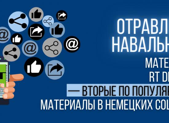 Отравление Навального: прокремлевские дезинформационные СМИ доминируют в немецкоязычных соцсетях