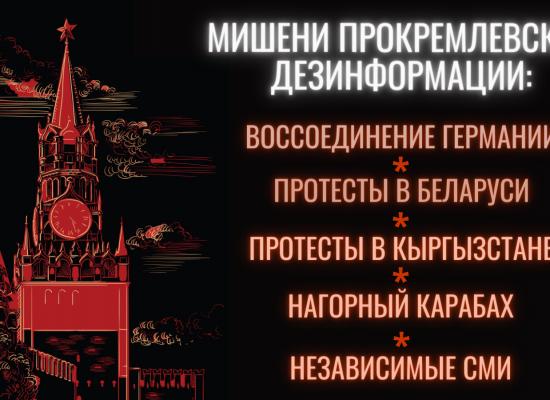 Привиди кремлівського минулого
